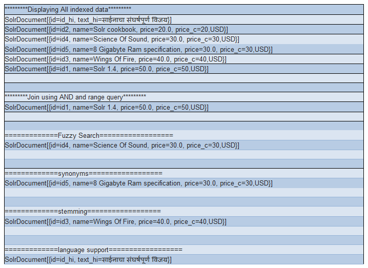 UML Class Diagram - Active Object Pattern