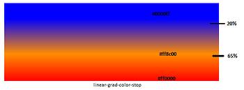Linear Gradient 4