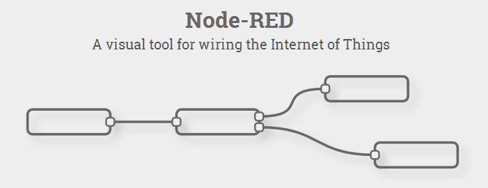 Will Node-RED accelerate the Internet of Things?
