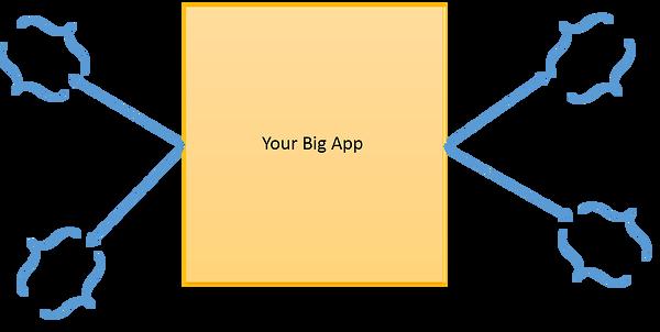 Concept of widgets