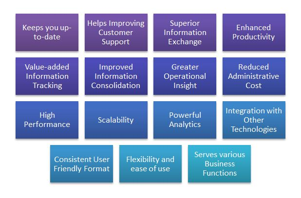Benefits of Business Intelligence Tools