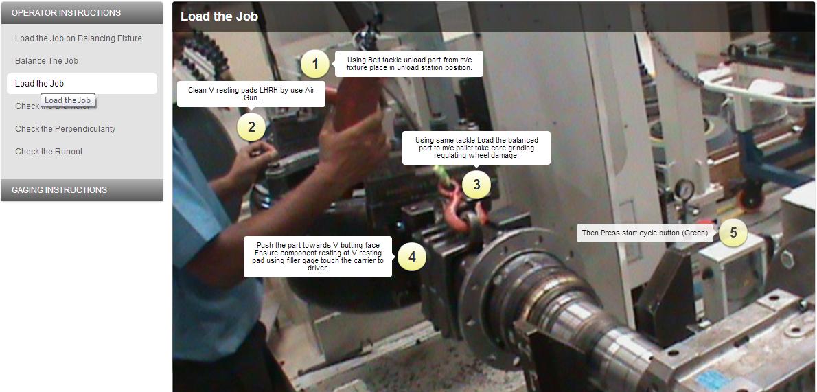 TABit - Learning on the job