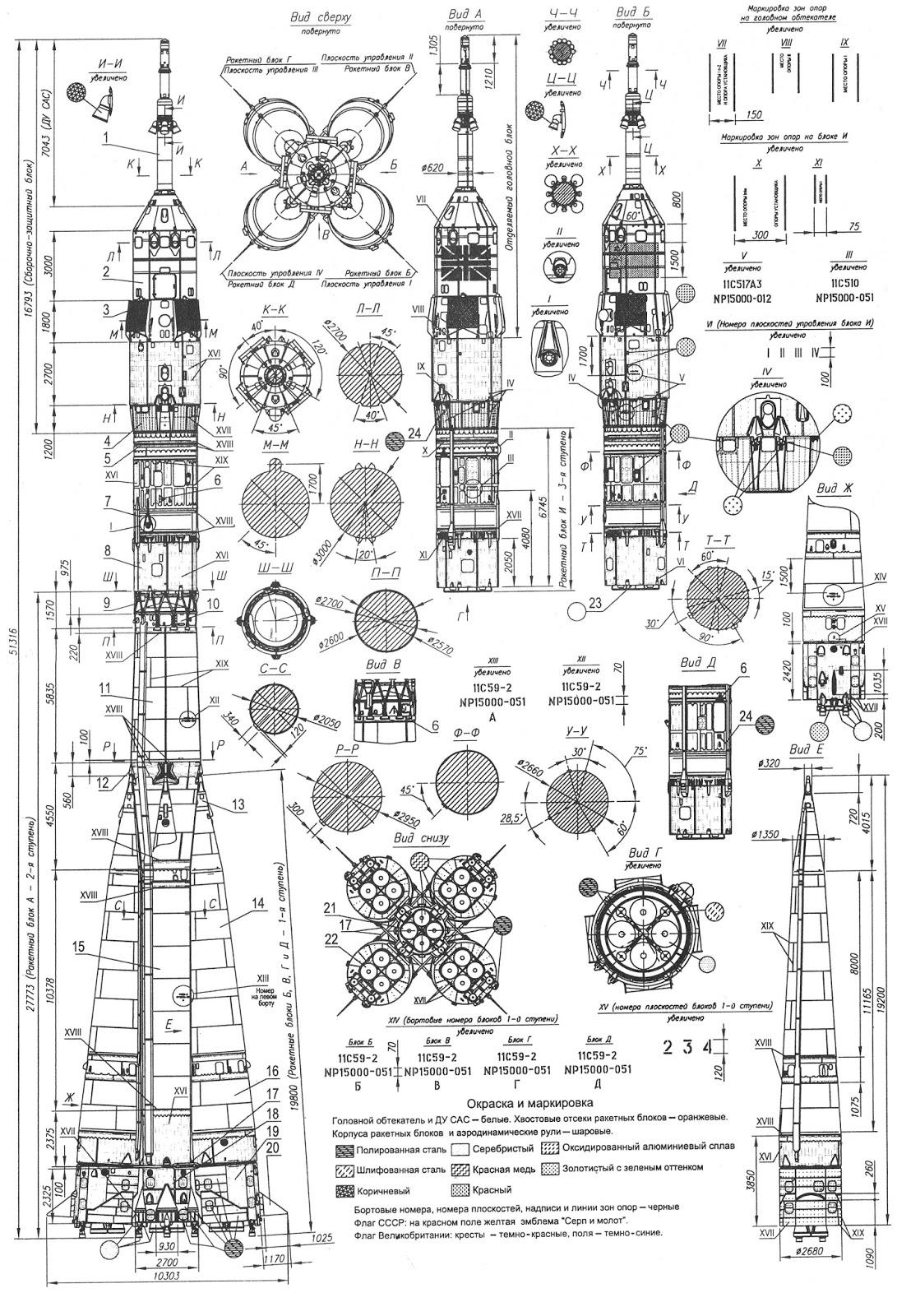 JavaFX - Rocket Blueprint