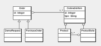 Using Bridge Pattern in JPA domain model
