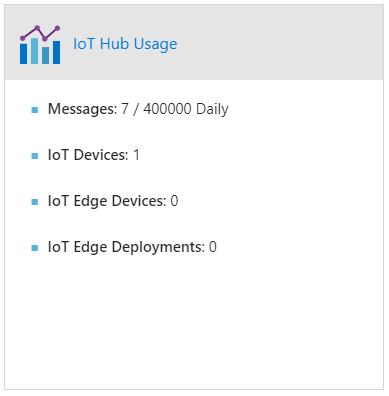 IoT Hub Usage