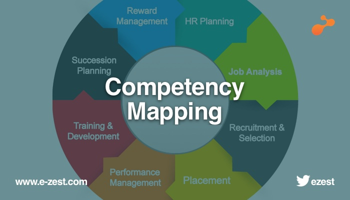Competency  Mapping.jpg