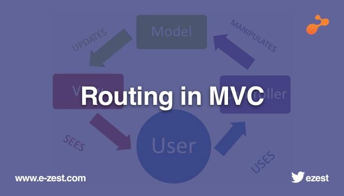 Routing in MVC.jpg