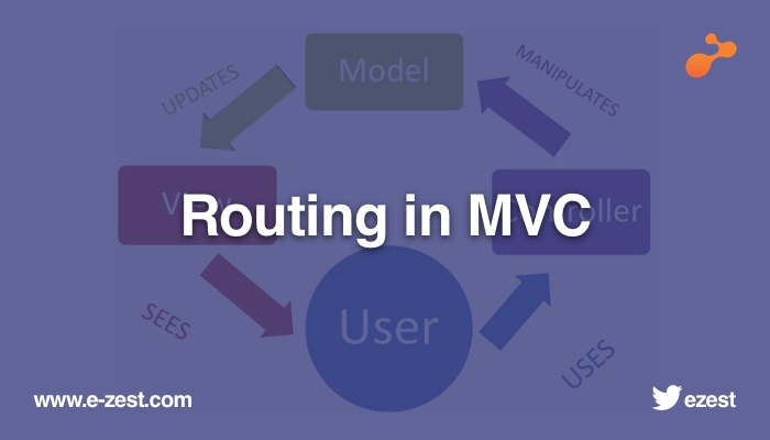 Routing in MVC.jpg