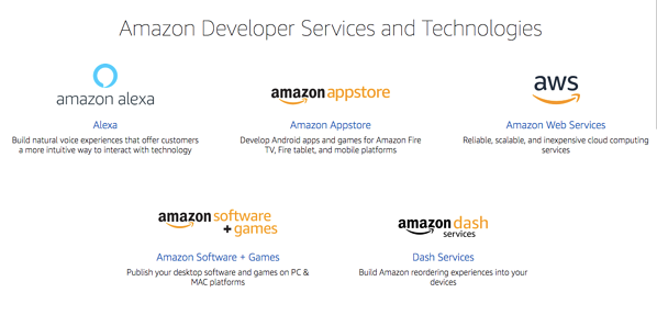 amazon-developer-services-and-technologies
