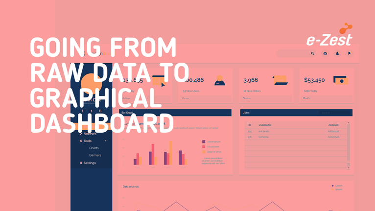 Going from Raw Data to Graphical Dashboard