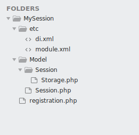 directory-structure-custom-session-magento2