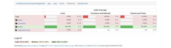 code-coverage
