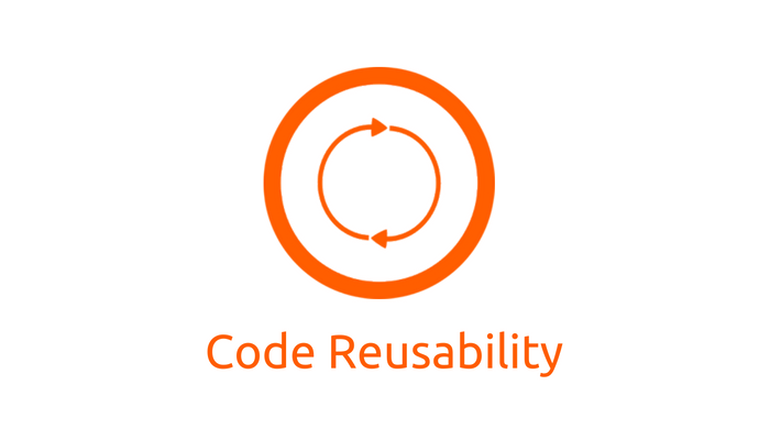 Why reusability of software components is essential?