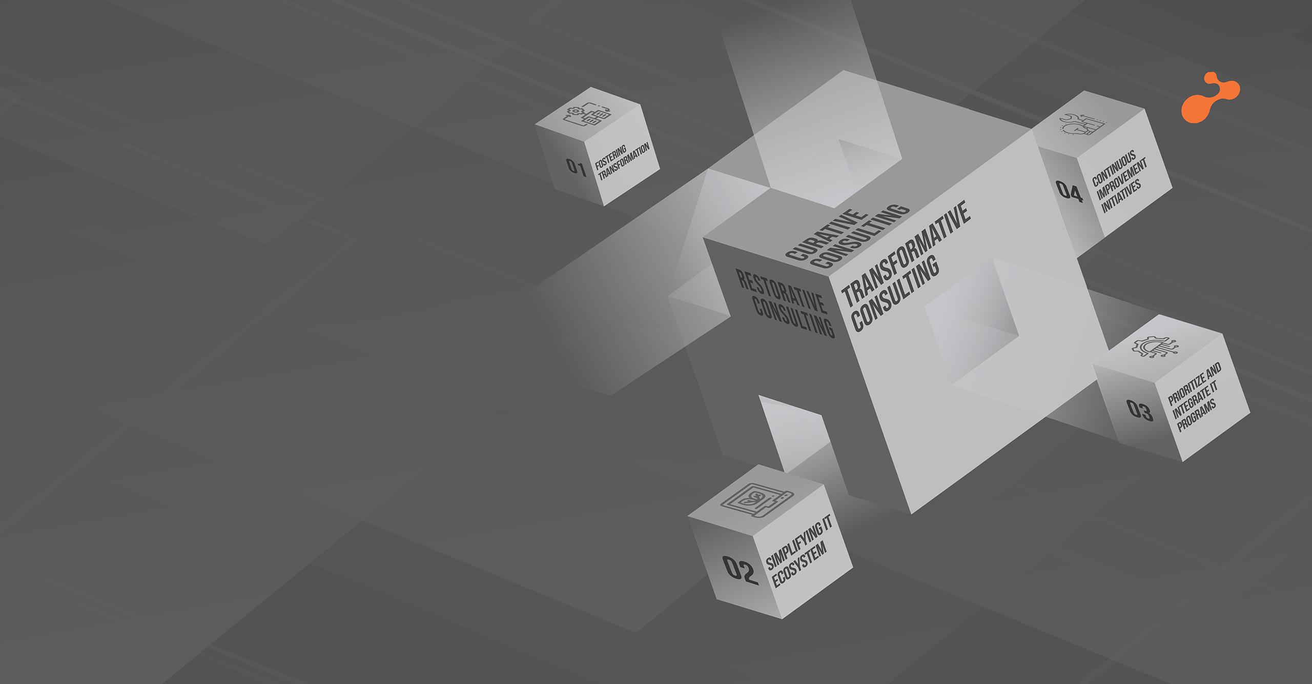 Digital Transformation Powering Growth For Enterprises – 2022 & Beyond