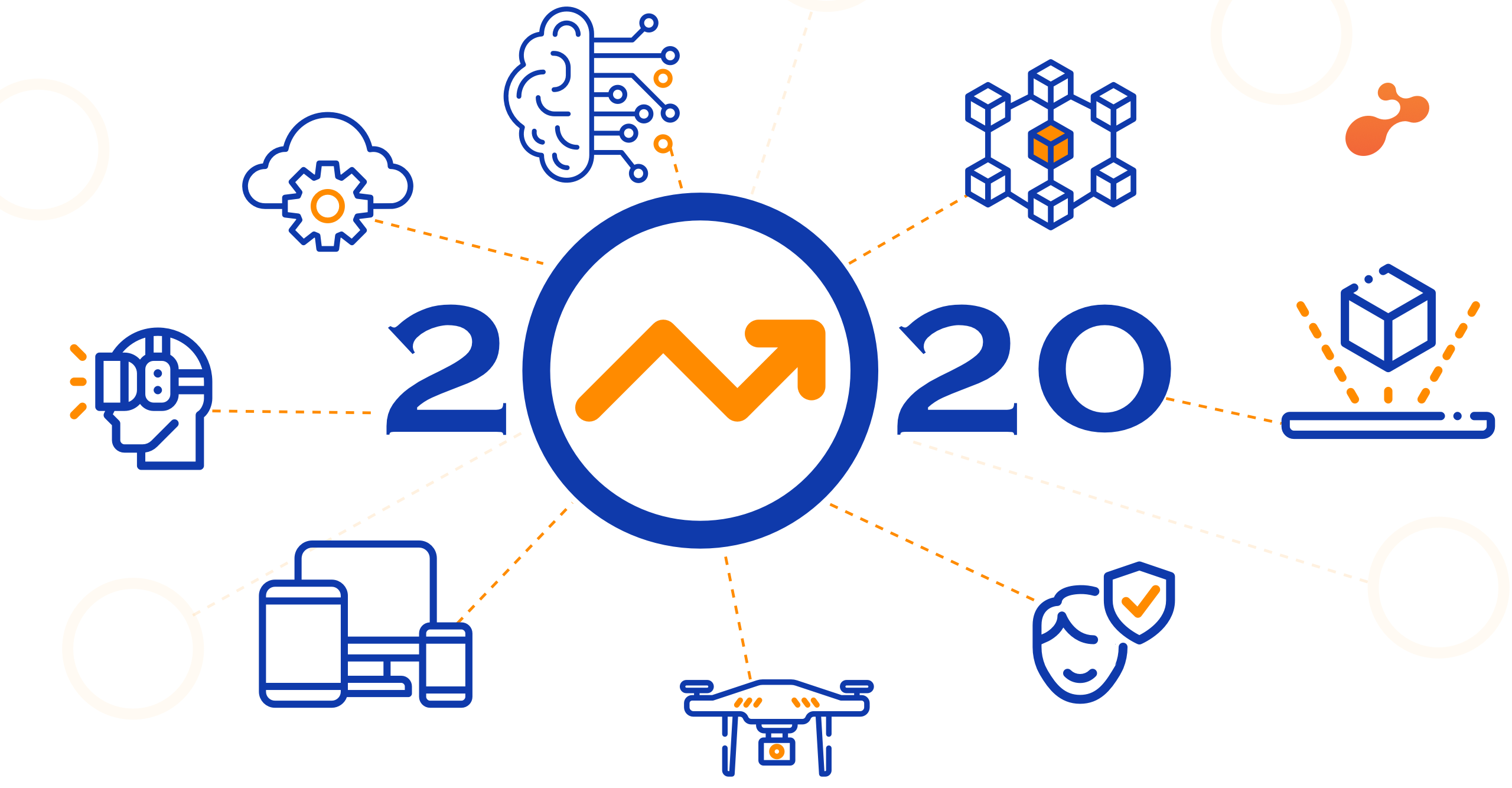 12 Technology Trends to watch for in 2020