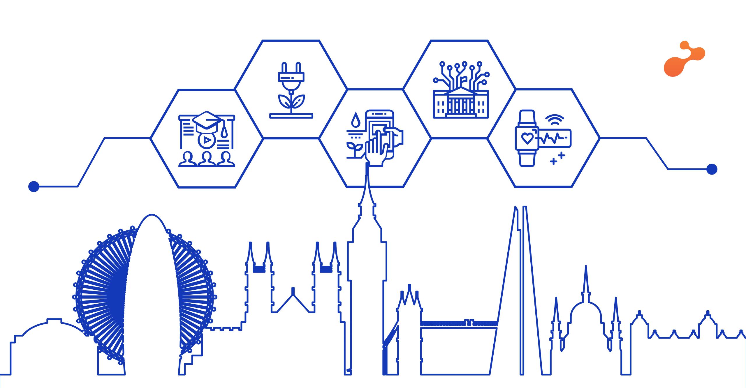UK & India: Driving Digital Transformation Together