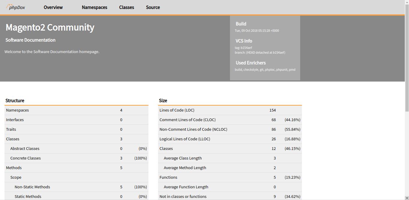 Magento 2 Static Code Analysis