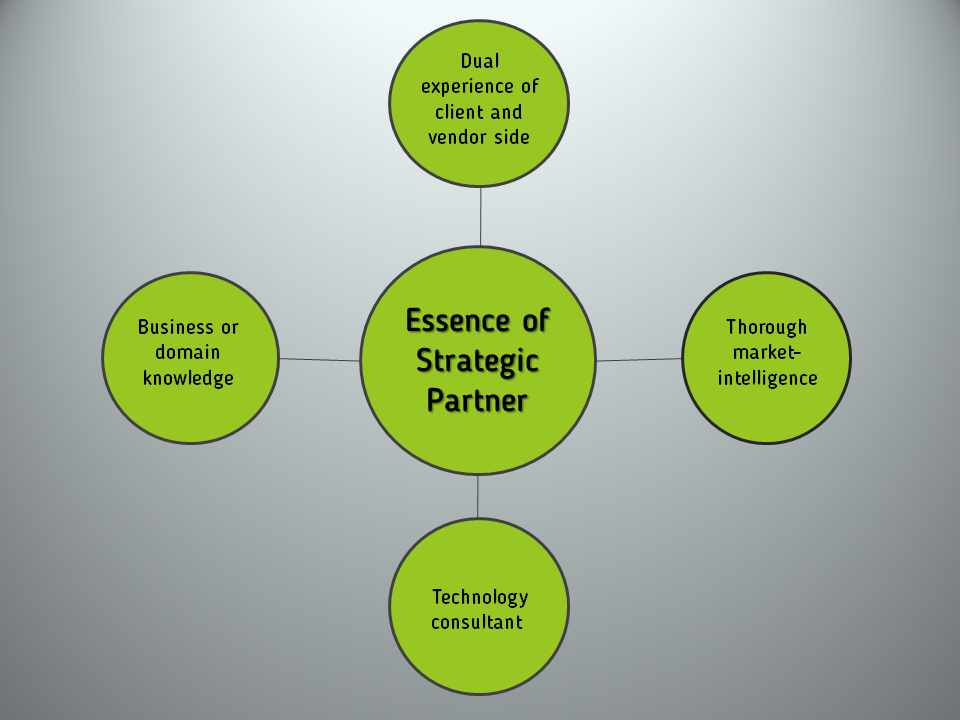 Strategic Alliances – A modern sales approach for IT